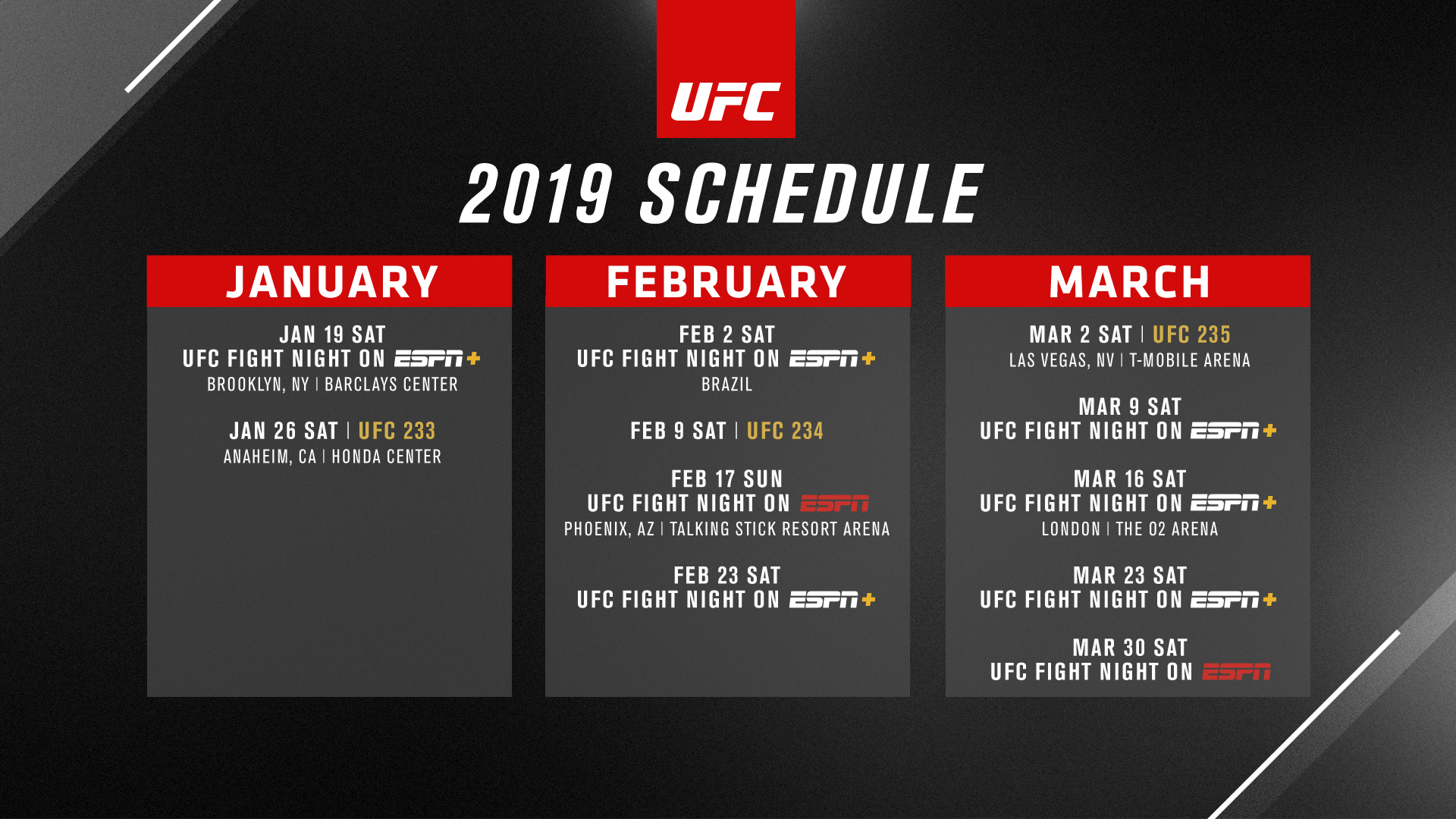 UFC Announces First Quarter Schedule for 2019 | UFC