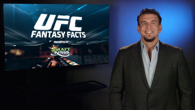 Frank Mir Draft Kings UFC Fantasy Facts