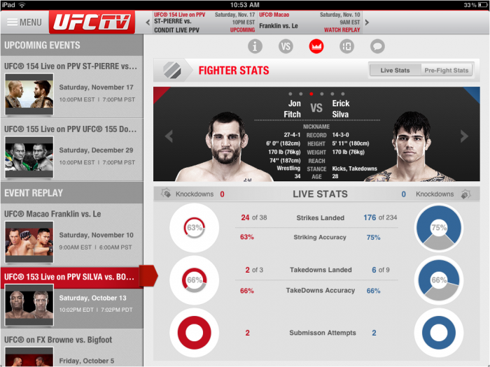 View live stats while watching a fight on the new UFC® iPad app.