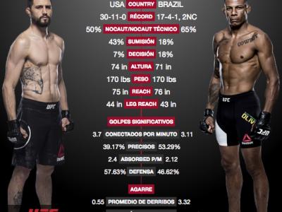 Carlos Condit vs Alex Oliveira